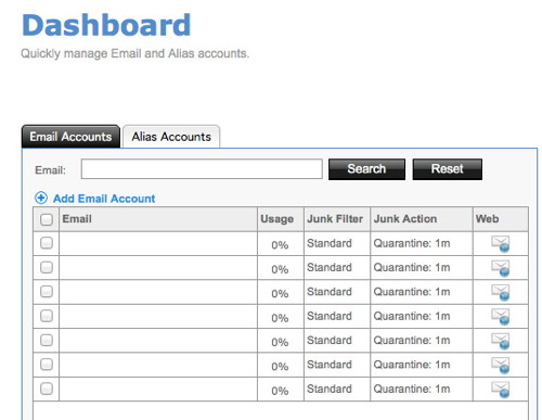 image of Dashboard Email View
